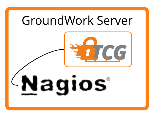 nagios connection type to local